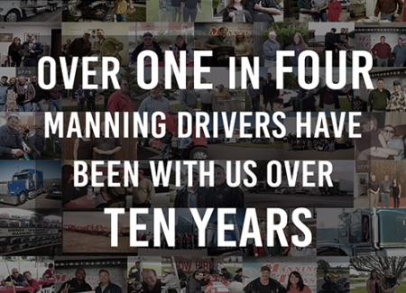 One in Four Drivers have been with us over 10 years